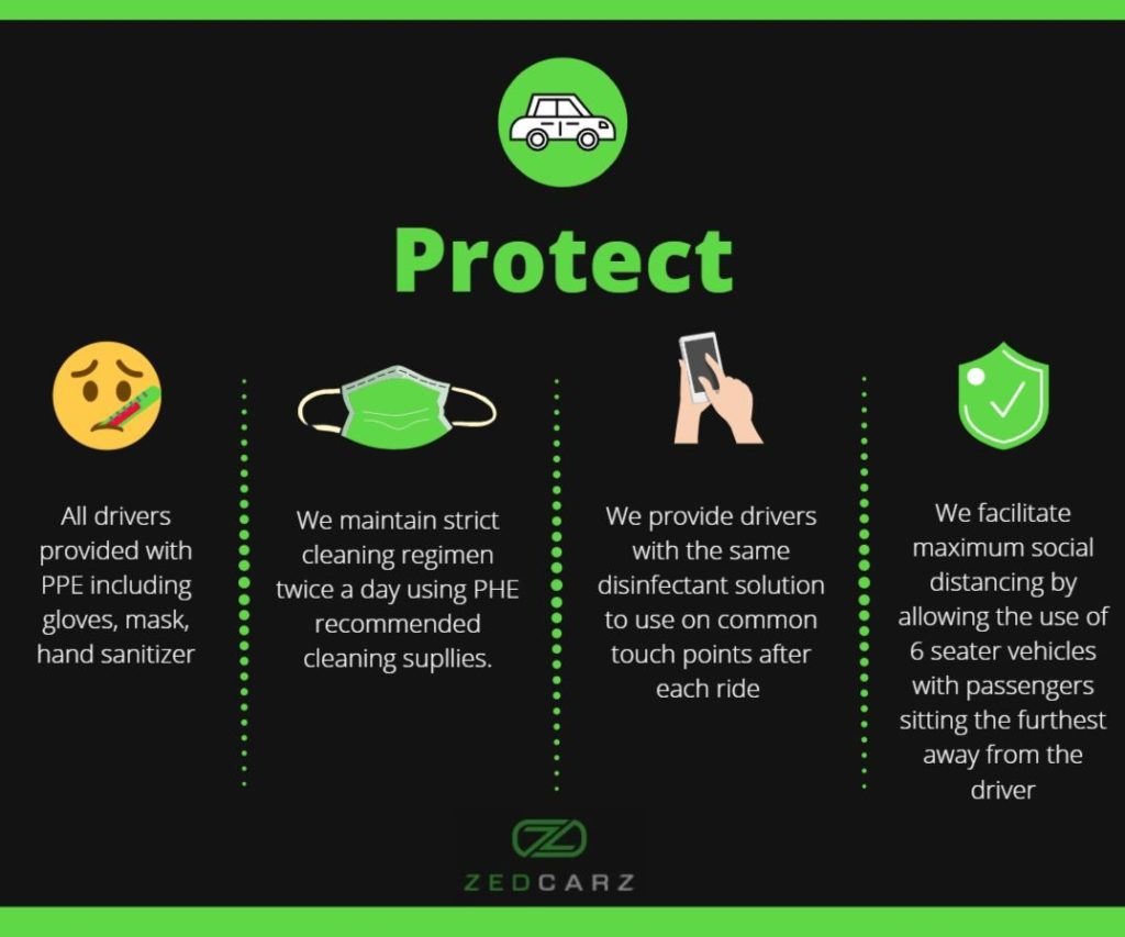 Protect against COVID19