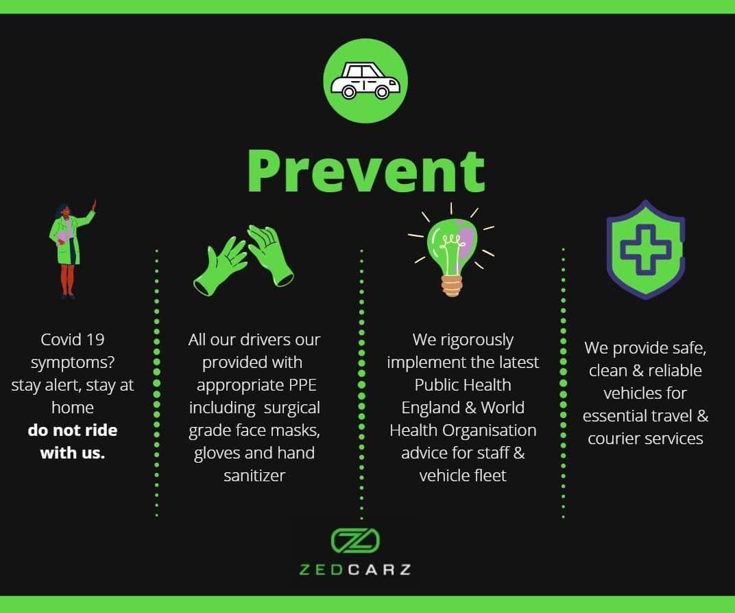 Prevent - COVID-19